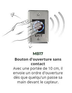 Motorline_MB17